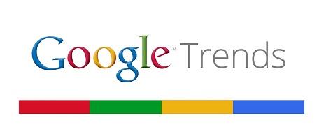 Google Trends Digital Marketing Tool